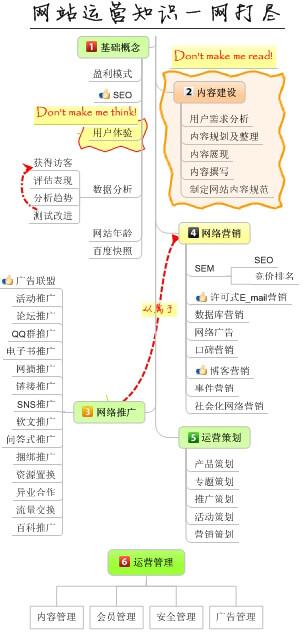 yunying-1