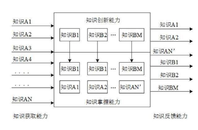 中国学者为 AI 系统测了测智商,Google 遥遥领先但仍不及 6 岁儿童-麦芽